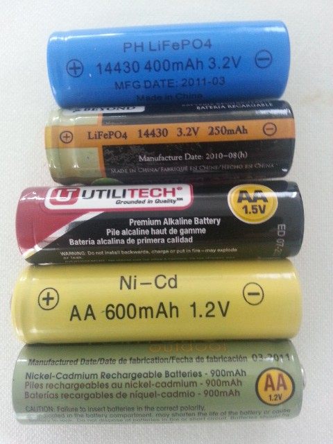 Types of Solar Rechargeable Batteries