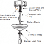 How to install an outdoor electric hanging lantern