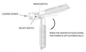 Hiland Parasol heater information
